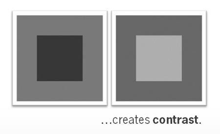 zelfde vierkanten in grijswaarden met groot verschil in contrast