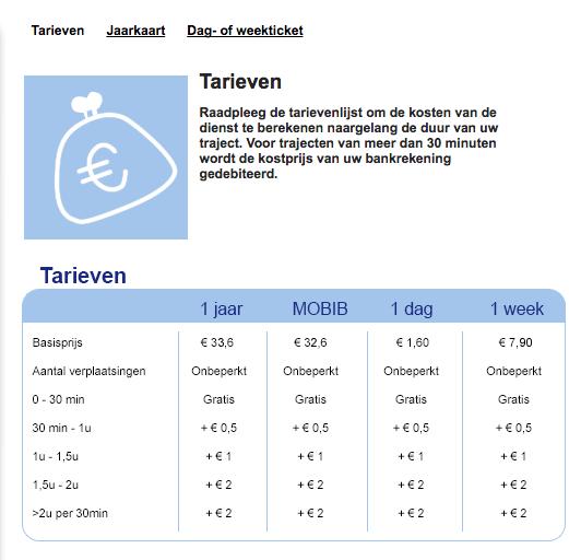 tabel met tarieven als een afbeelding